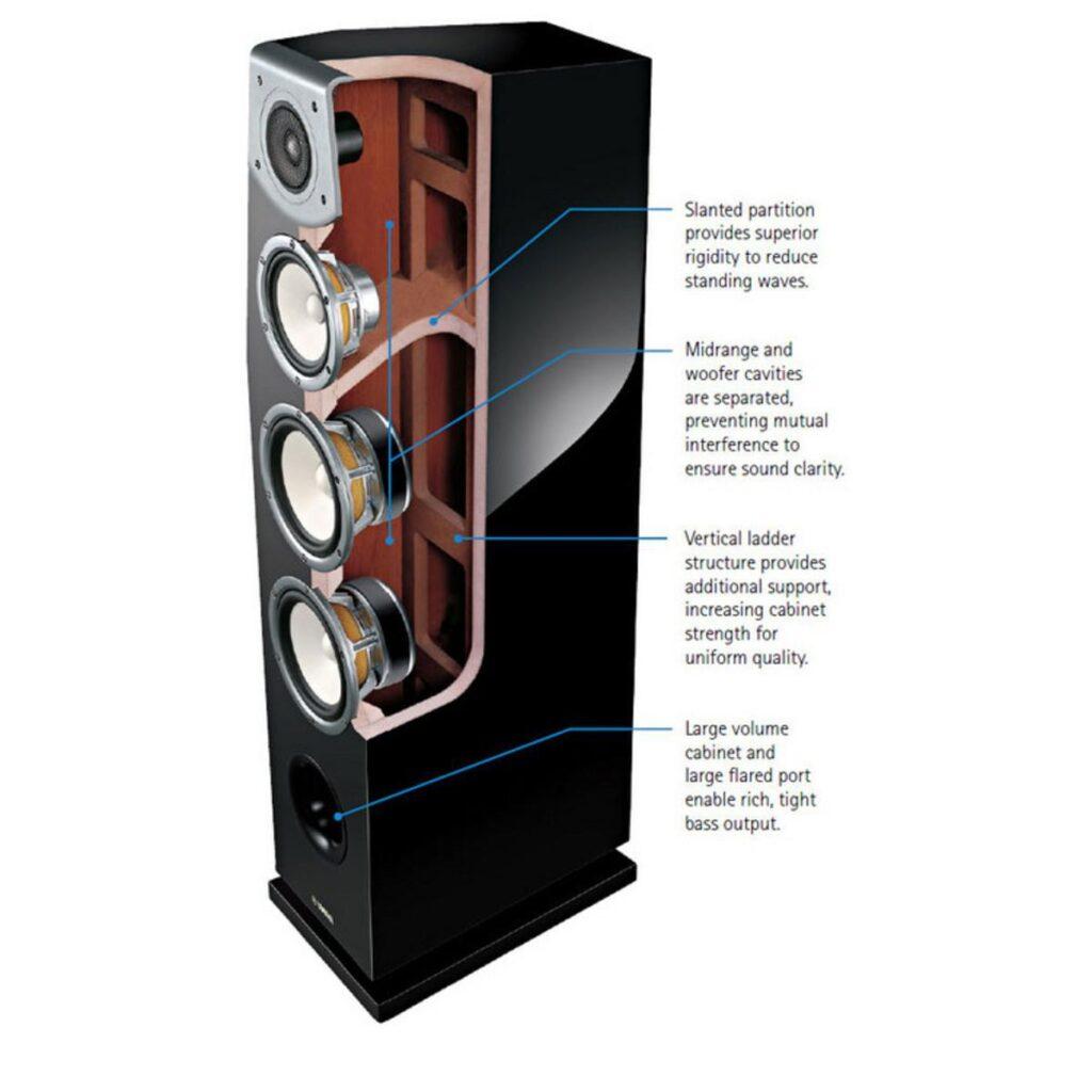 inside of soavo-NS-F901 Loudspeakers آشنایی با بلندگوهای پر قدرت Soavo - یاماها